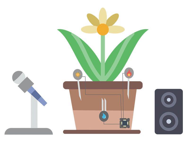 Zeichnung einer Blume im Bliumentopf, angeschlossen an ein Mikro und einen Lautsprecher.