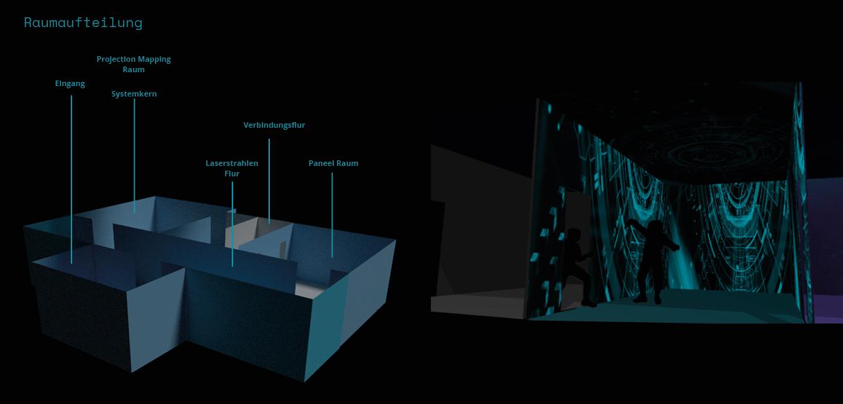 Übersicht der Raumaufteilung