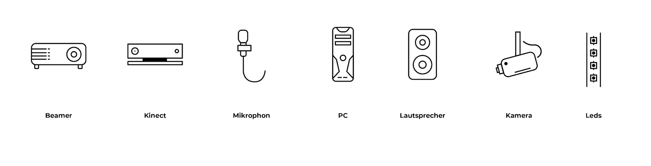 Icons der technischen Komponenten von Waimoku