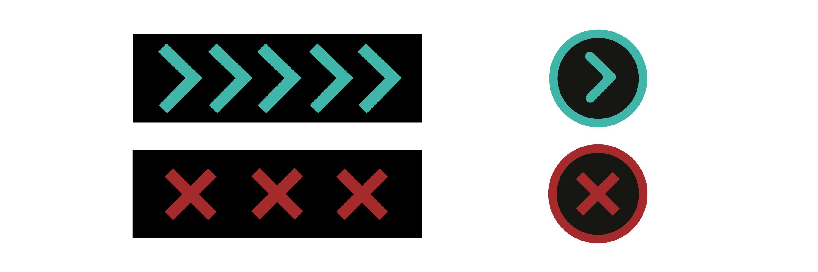 Links oben: Eckige Anzeige mit blauen Rauten, die nach rechts deuten. Links unten: Eckige anzeige mit Roten Kreuzen. Rechts oben: Runde Anzeige mit blauer Raute, die nach rechts deutet. Rechts unten: Runde Anzeige mit rotem Kreuz