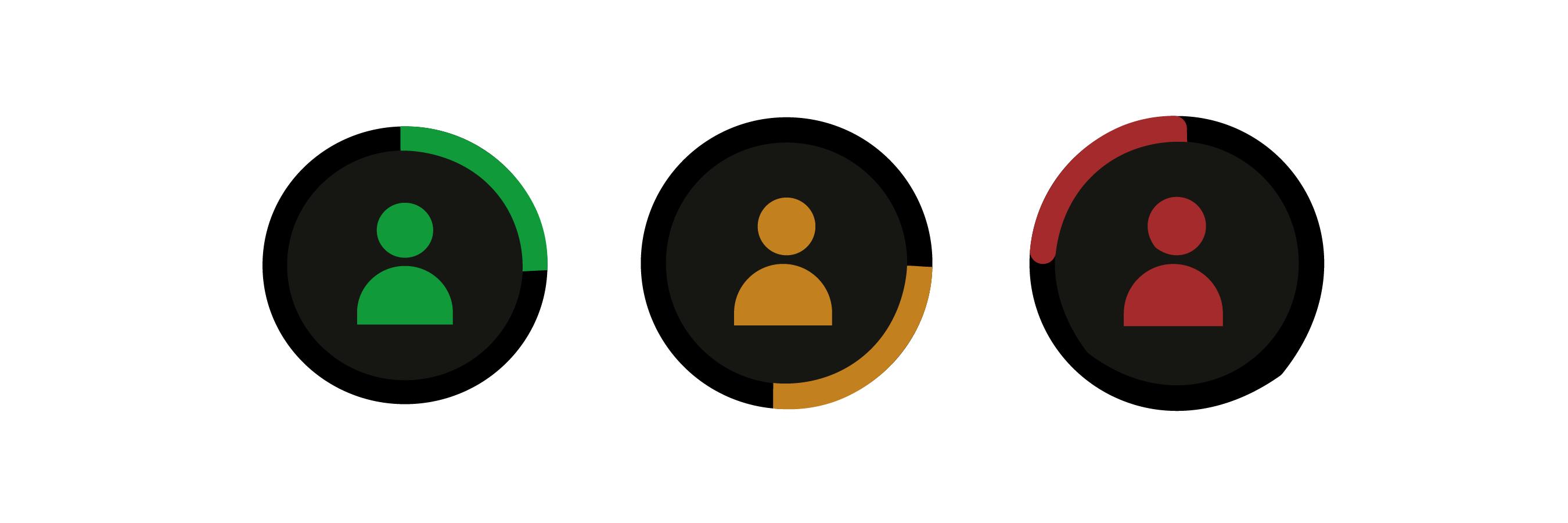 3 Runde Anzeigen, die in verschiedenen Richtungen farbige Ränder haben. Links: Grüner Streifen oben rechts. Mitte: Orangener Streifen unten rechts. Links: Roter streifen oben links